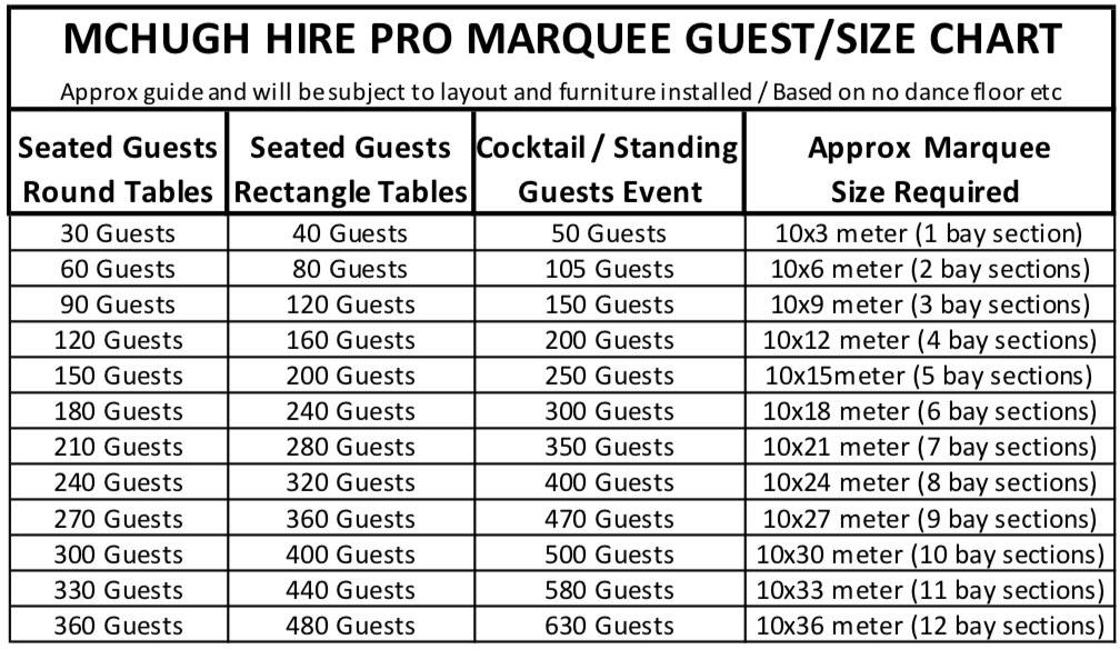Crest Marquee Hire Sizes